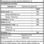 Tabla Nutricional Queso Crema 190g