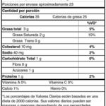Tabla Nutricional Queso Crema 350g
